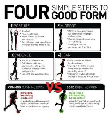 Forma y Postura al correr